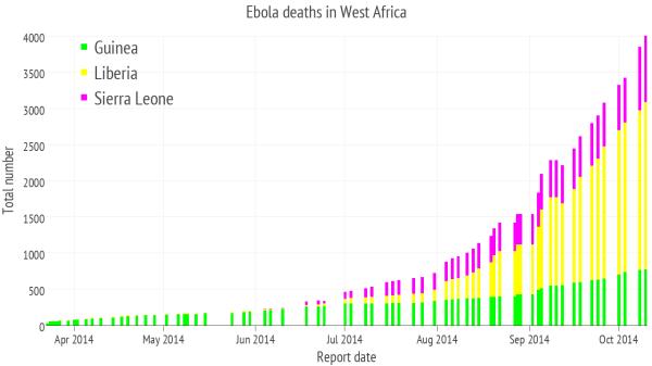 africa_deaths