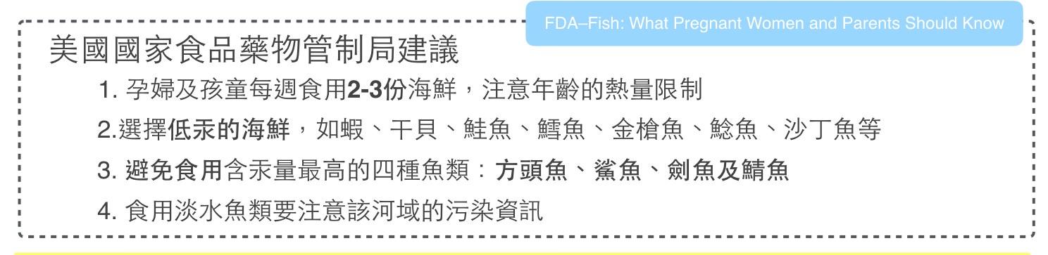 FDA fish